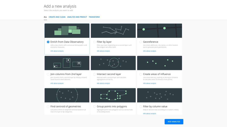 Data Observatory asset