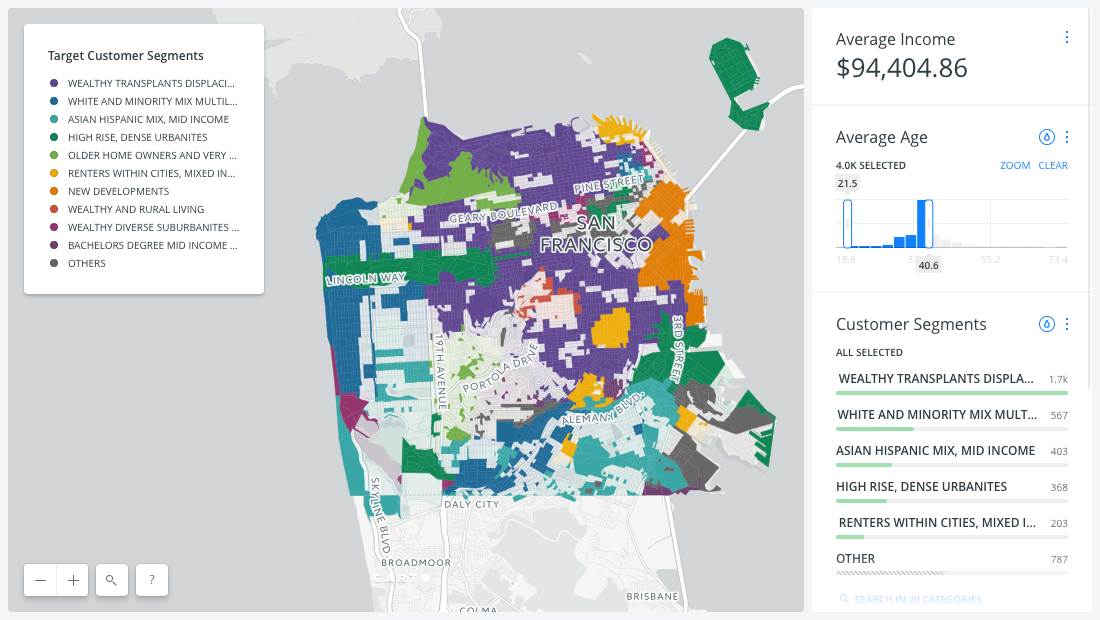 Creating location-specific campaigns based on demographic clusters and family income